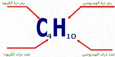 الذرات والجزيئات Atomes et Molecules image029.jpg