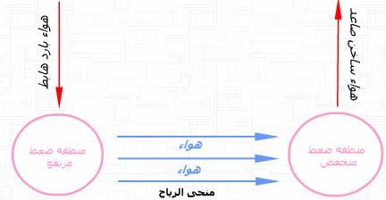 العلم يثبت ان الدنيا زينة ومظاهر صدق الله العظيم  Image011